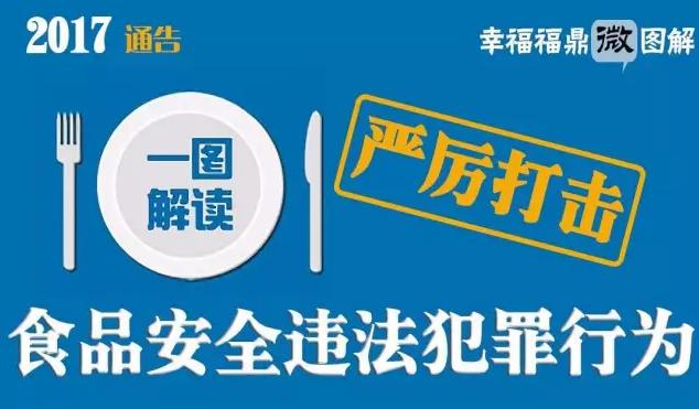 一图读懂我市《关于严厉打击食品安全违法犯罪行为的通告》