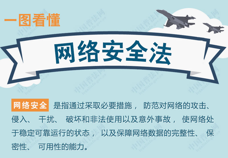 一张图看懂《中华人民共和国网络安全法》