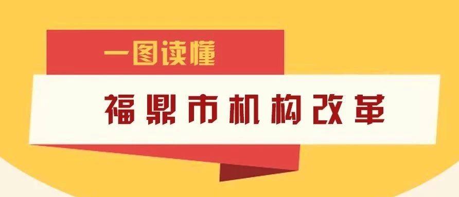 重磅!福鼎市机构革新实行方案出台!设置党政机构36个