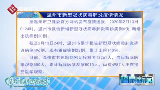 【每日疫情】2020年2月14日温州市新型冠状病毒感染的肺炎疫情通报