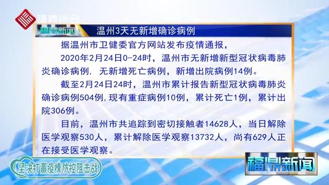 【每日疫情】温州3天无新增确诊病例
