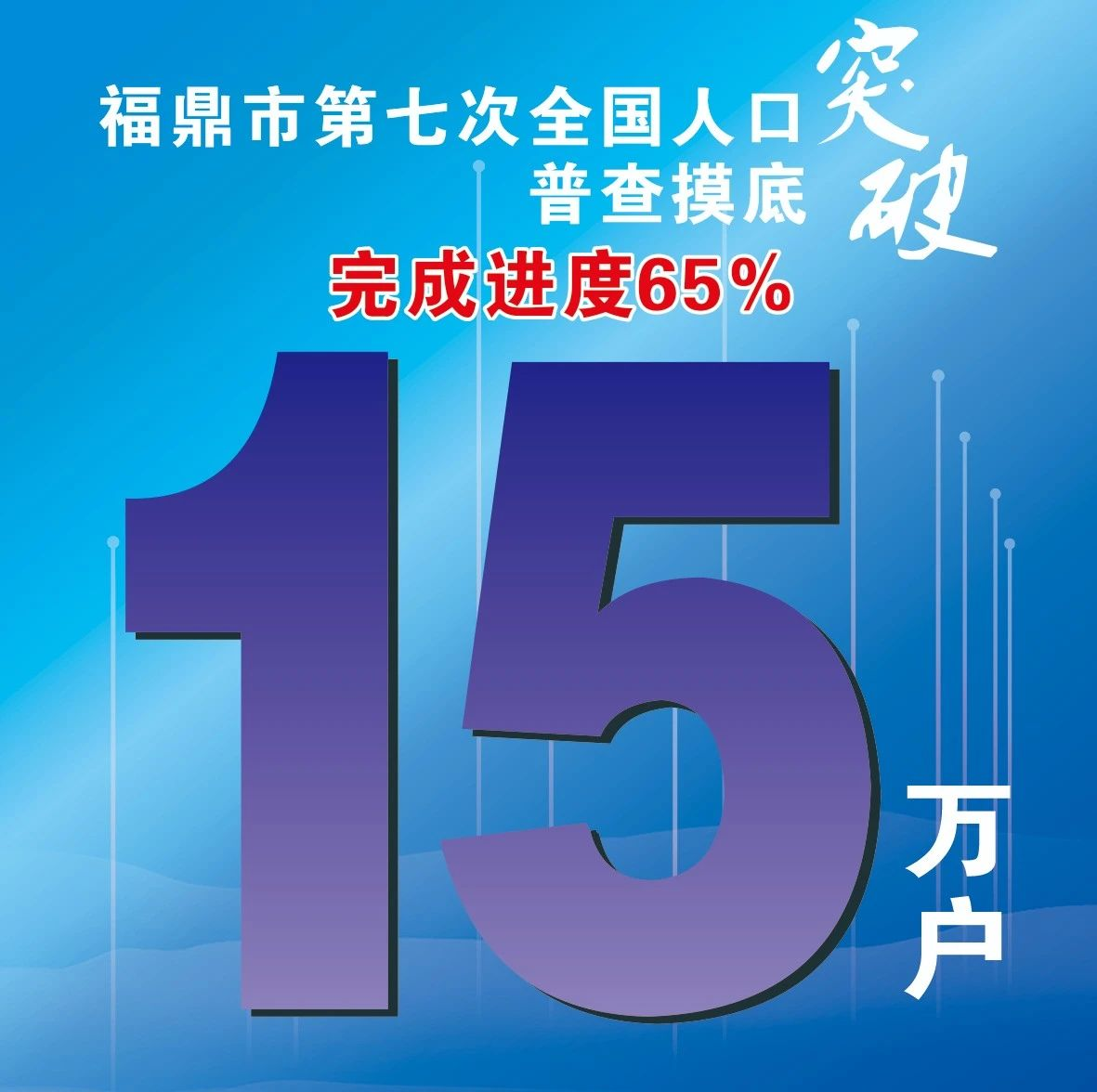 福鼎市第七次全国人口普查摸底进度突破15万户